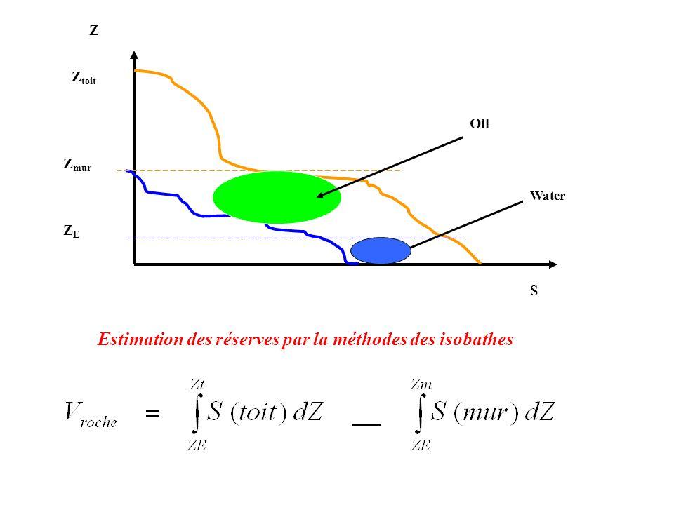 Estimation des réserves par la méthodes des isobathes