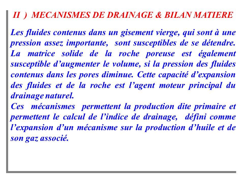 II ) MECANISMES DE DRAINAGE & BILAN MATIERE
