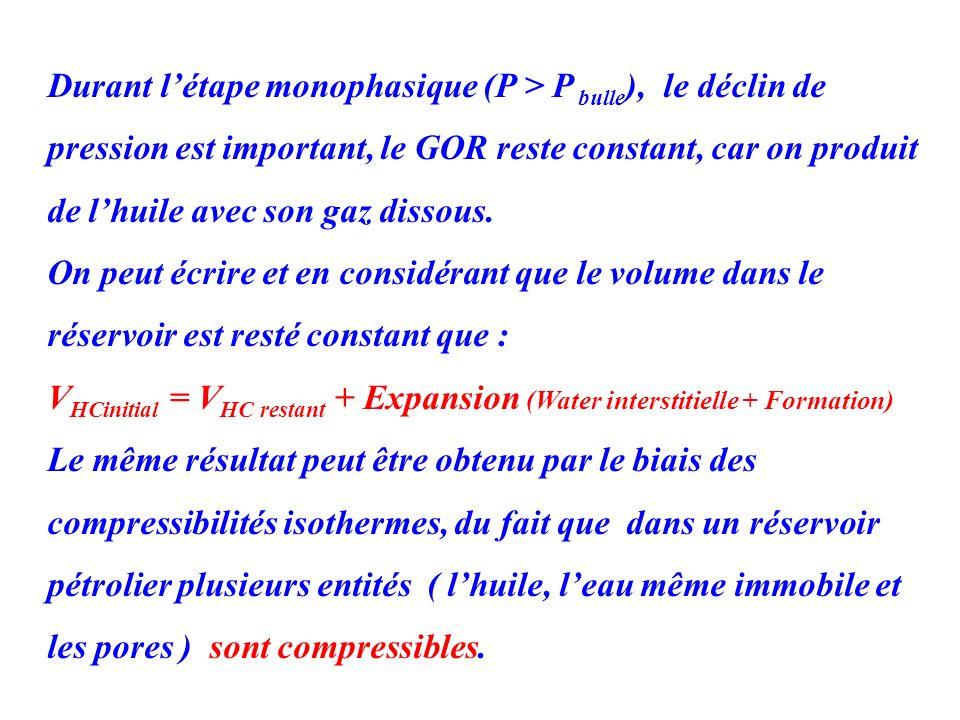 Durant l'étape monophasique (P > P bulle), le déclin de pression est important, le GOR reste constant, car on produit de l'huile avec son gaz dissous.