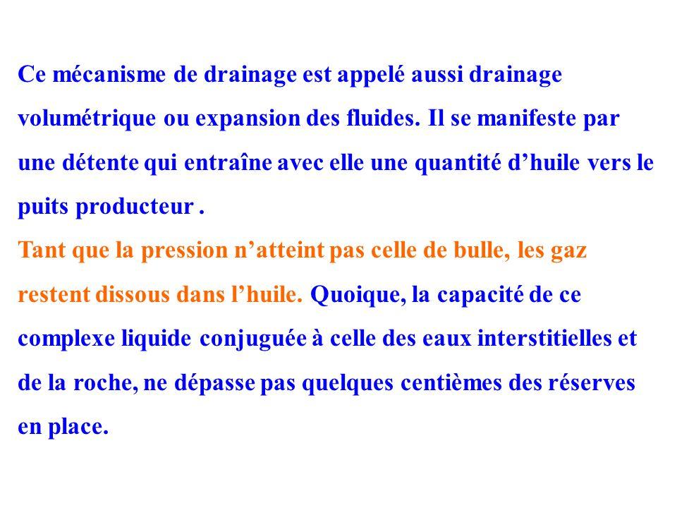 Ce mécanisme de drainage est appelé aussi drainage volumétrique ou expansion des fluides. Il se manifeste par une détente qui entraîne avec elle une quantité d'huile vers le puits producteur .