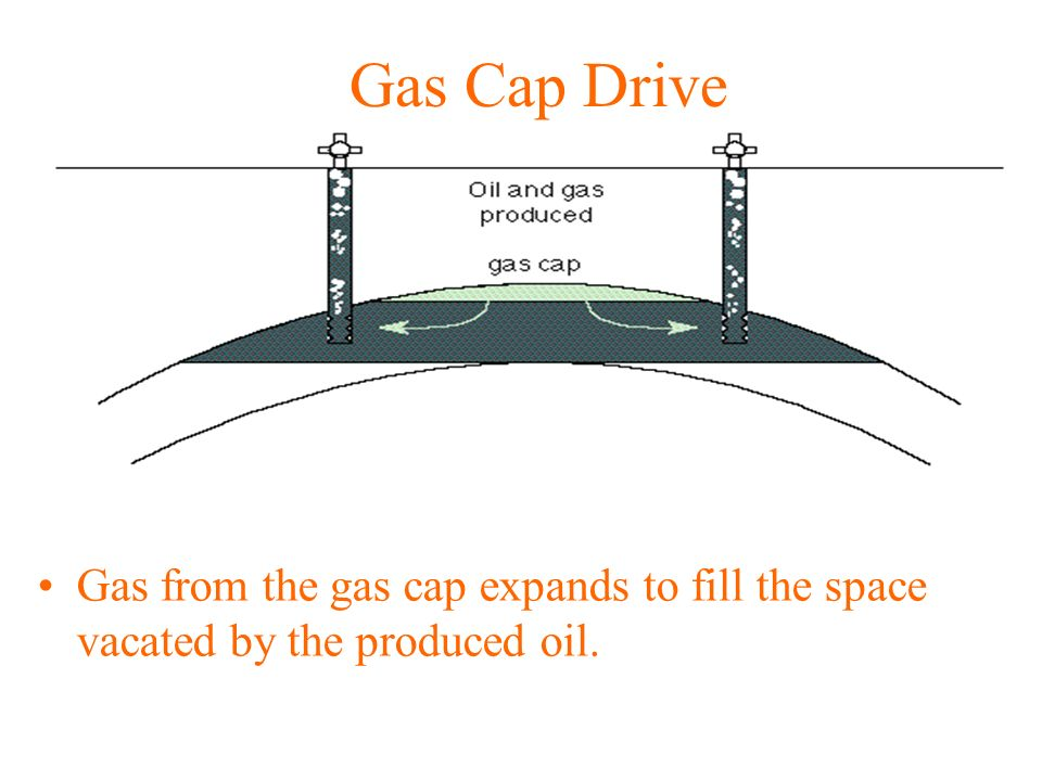 Gas Cap Drive Gas from the gas cap expands to fill the space vacated by the produced oil.