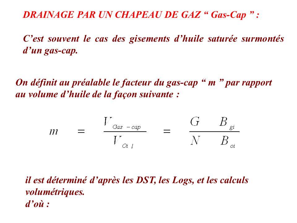 DRAINAGE PAR UN CHAPEAU DE GAZ Gas-Cap :
