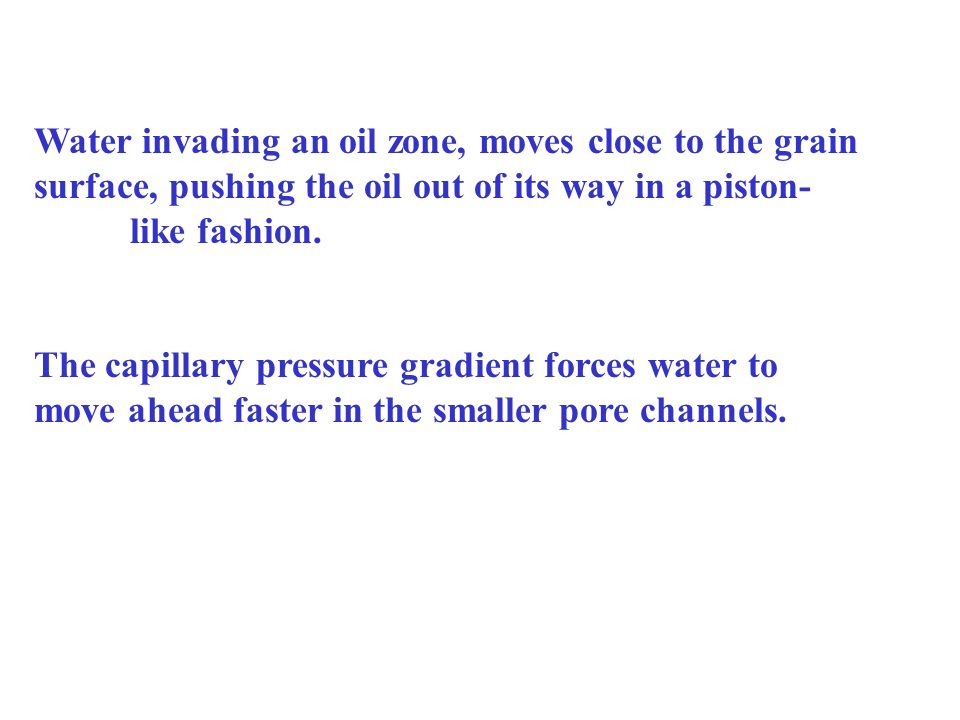 Water invading an oil zone, moves close to the grain surface, pushing the oil out of its way in a piston- like fashion.