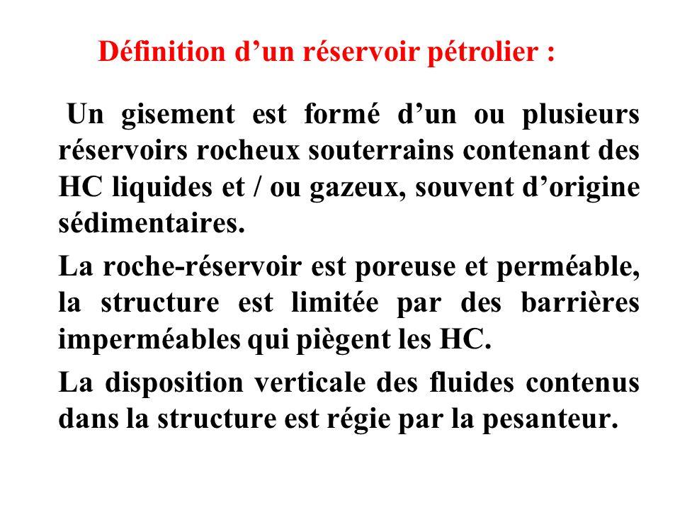 Définition d'un réservoir pétrolier :