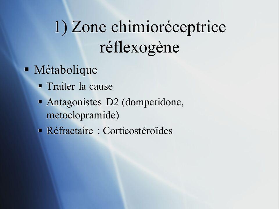 1) Zone chimioréceptrice réflexogène