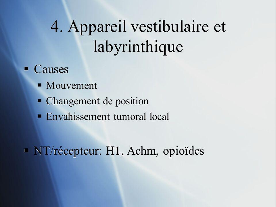 4. Appareil vestibulaire et labyrinthique