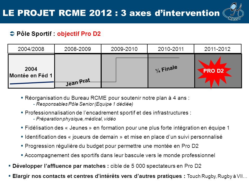 LE PROJET RCME 2012 : 3 axes d'intervention