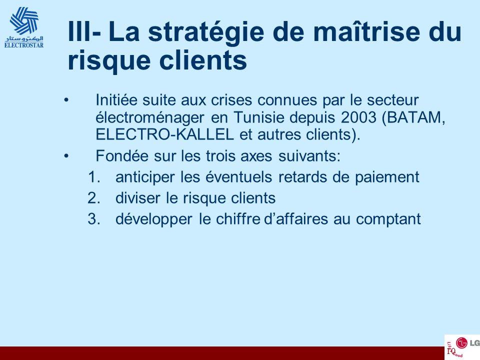 III- La stratégie de maîtrise du risque clients