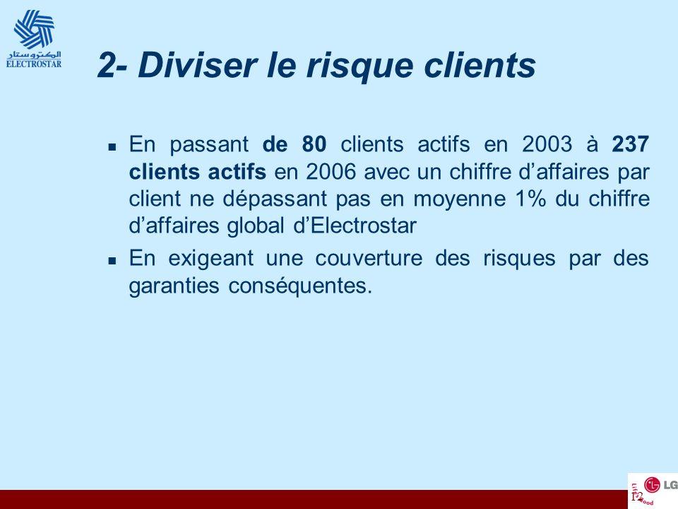 2- Diviser le risque clients