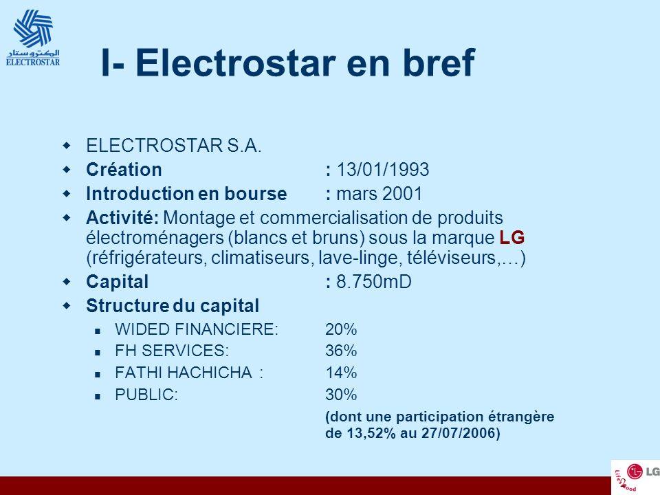I- Electrostar en bref ELECTROSTAR S.A. Création : 13/01/1993