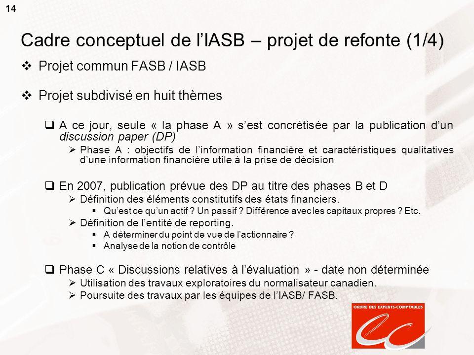 Cadre conceptuel de l'IASB – projet de refonte (1/4)