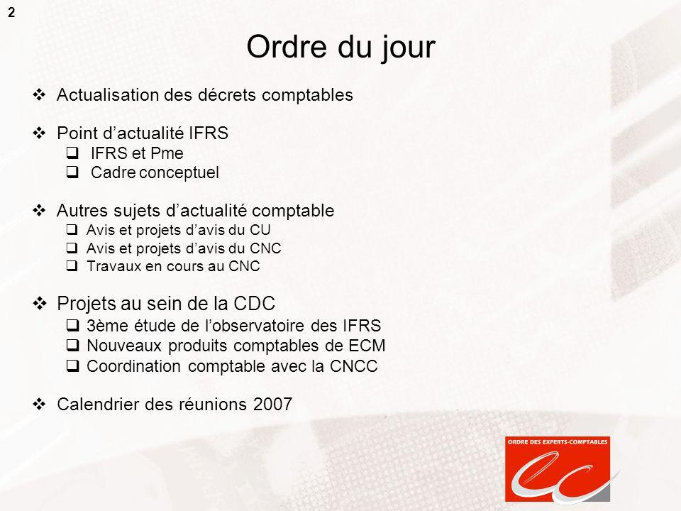 Ordre du jour Projets au sein de la CDC