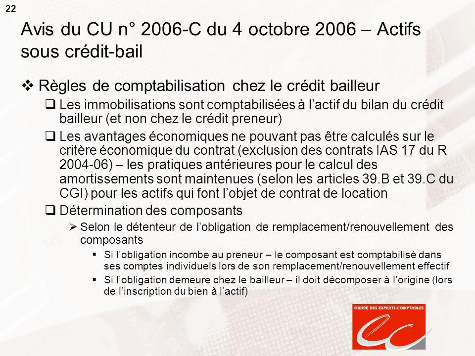 Avis du CU n° 2006-C du 4 octobre 2006 – Actifs sous crédit-bail