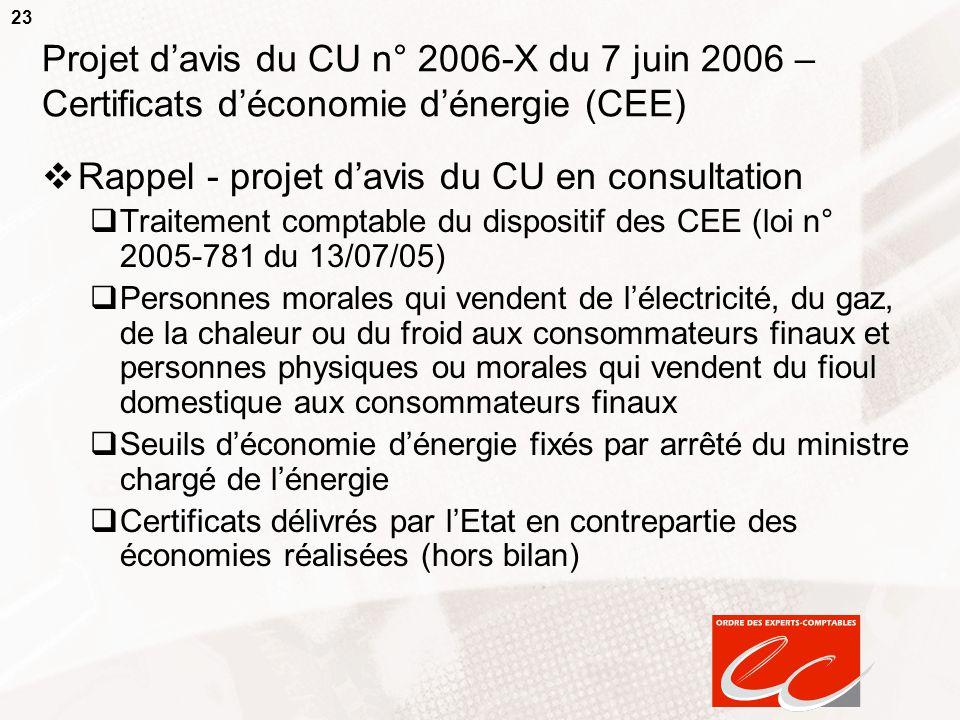 Rappel - projet d'avis du CU en consultation
