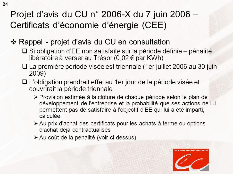 Projet d'avis du CU n° 2006-X du 7 juin 2006 – Certificats d'économie d'énergie (CEE)