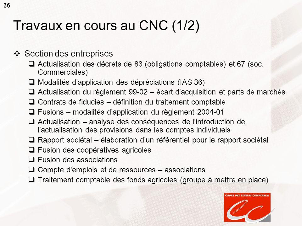 Travaux en cours au CNC (1/2)