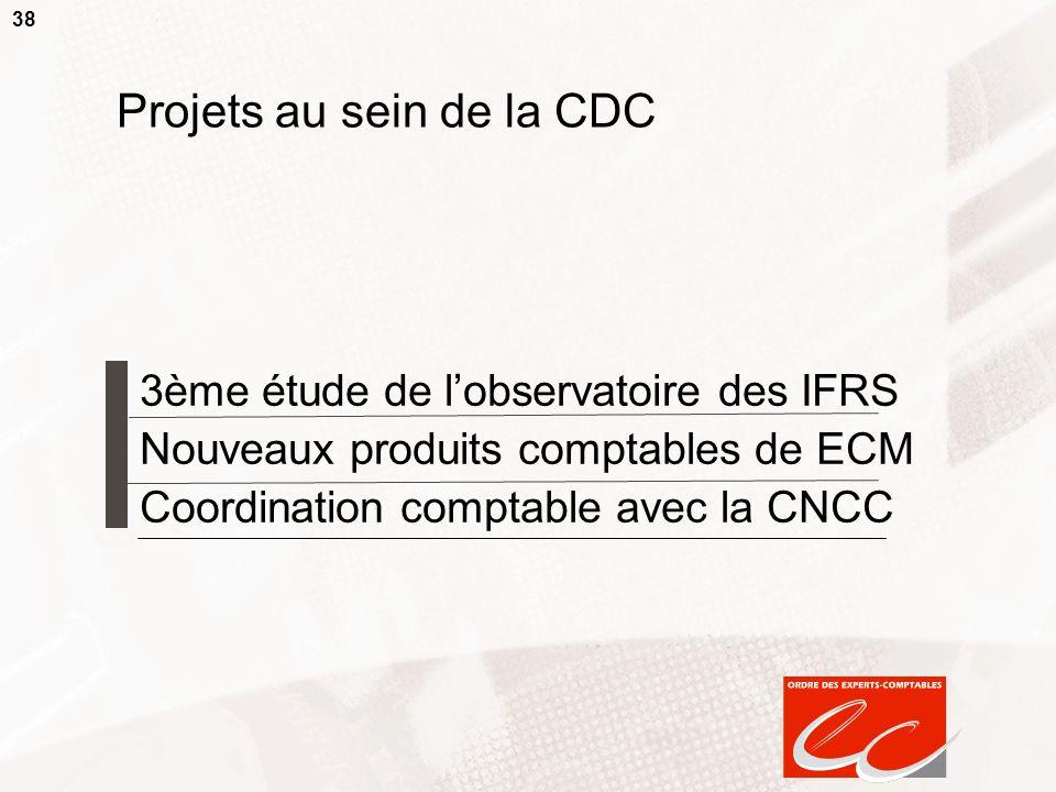 Projets au sein de la CDC