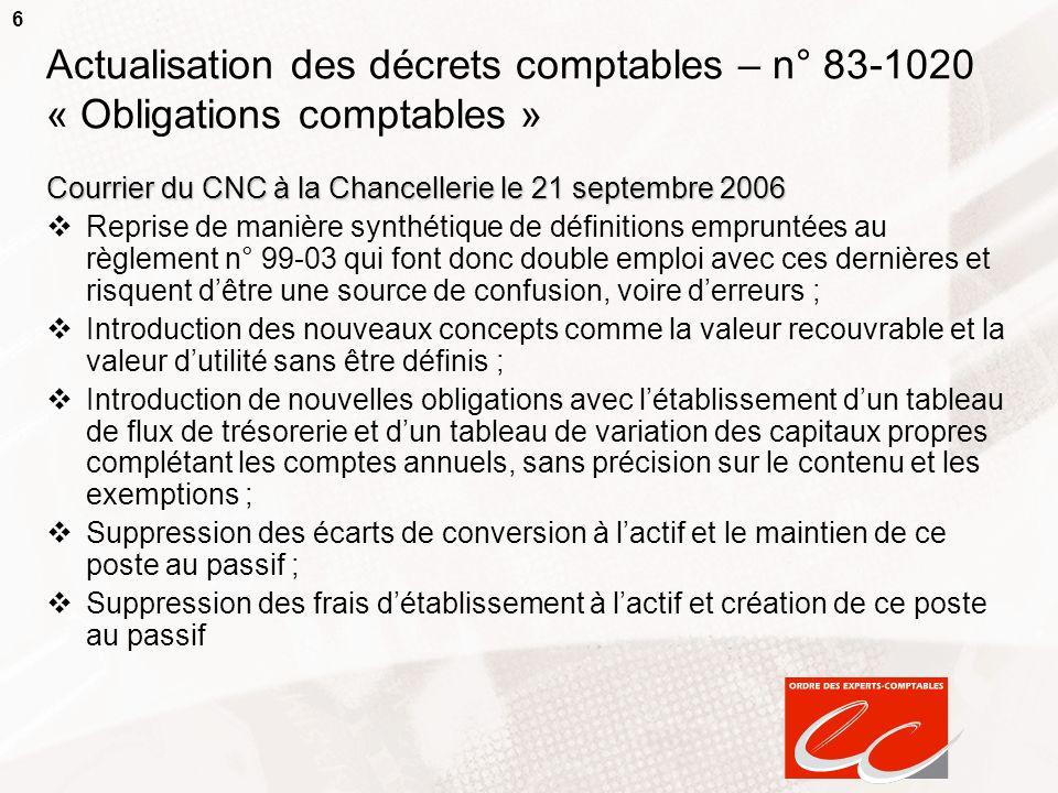 Actualisation des décrets comptables – n° 83-1020 « Obligations comptables »