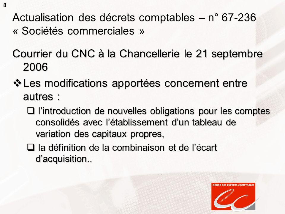 Courrier du CNC à la Chancellerie le 21 septembre 2006