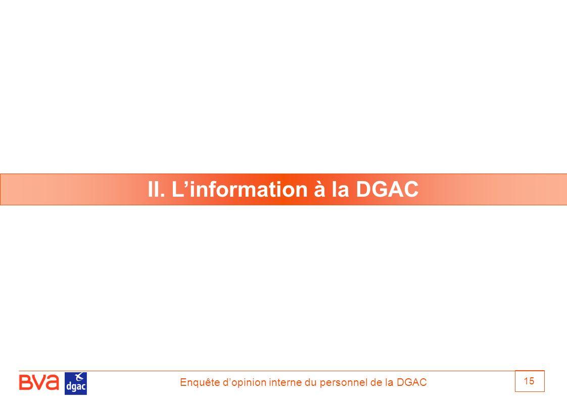 II. L'information à la DGAC