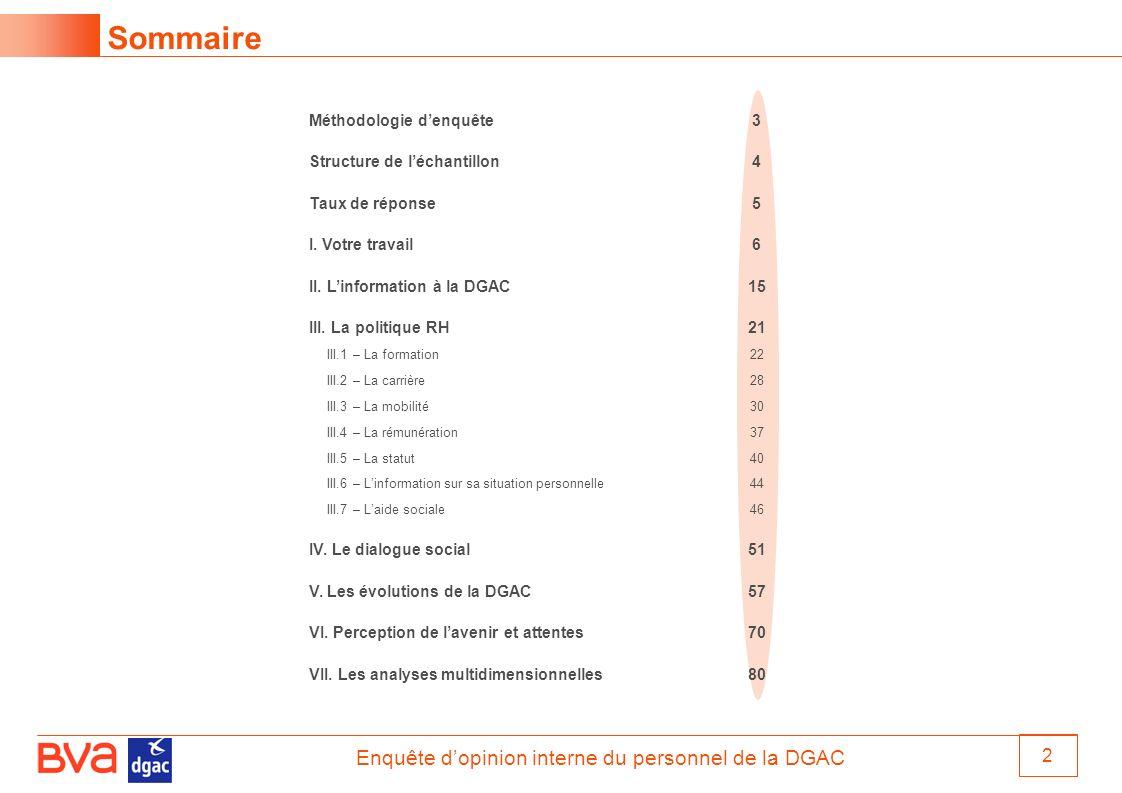 Sommaire Méthodologie d'enquête 3 Structure de l'échantillon 4