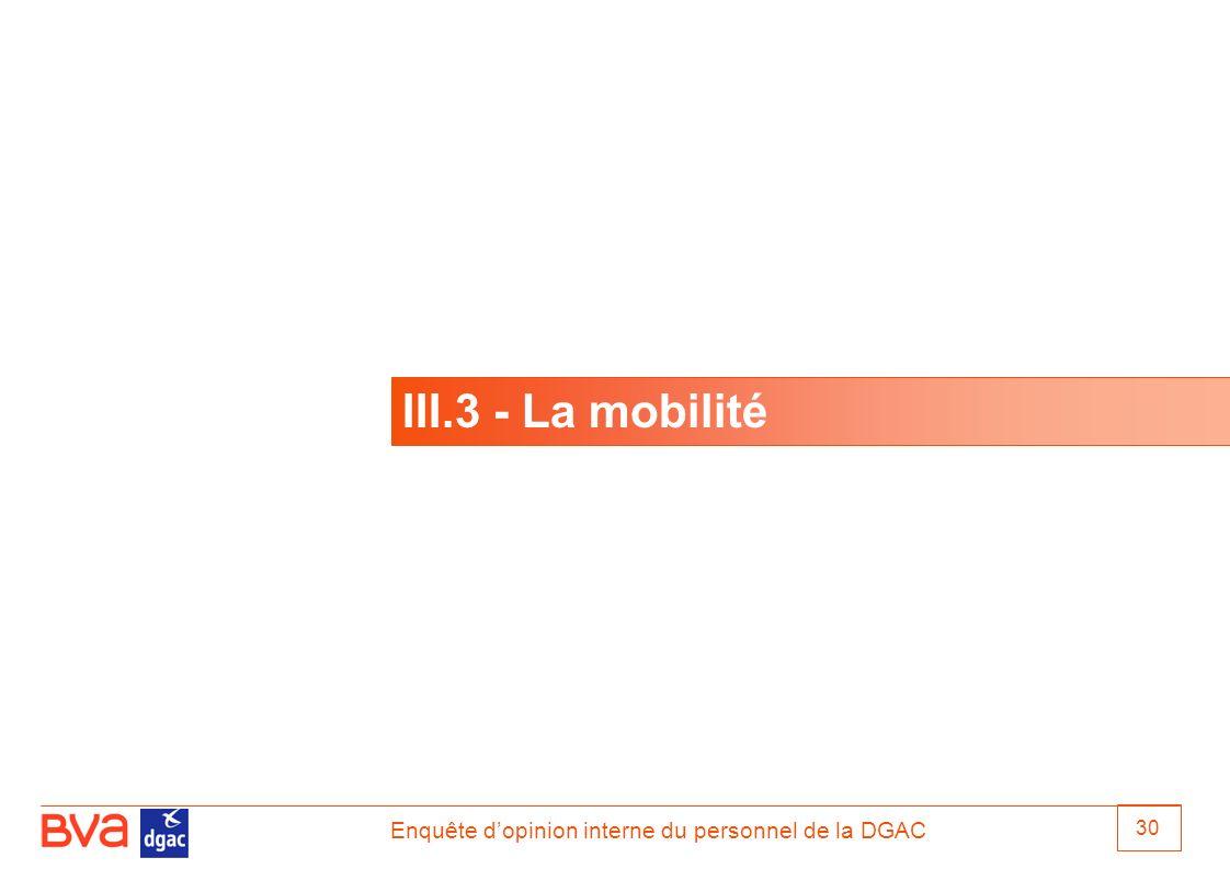 III.3 - La mobilité