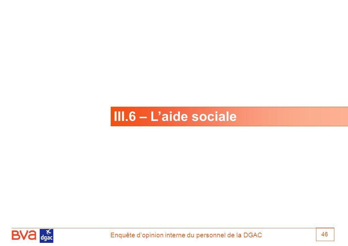III.6 – L'aide sociale