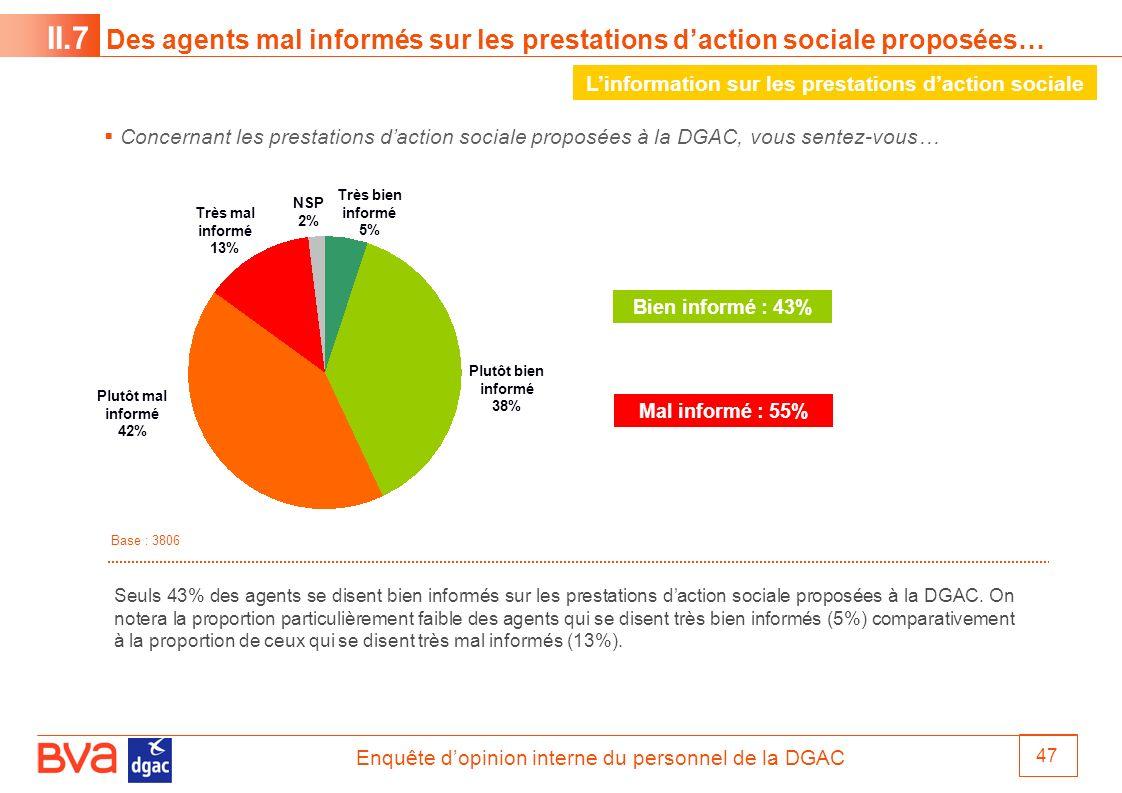 L'information sur les prestations d'action sociale
