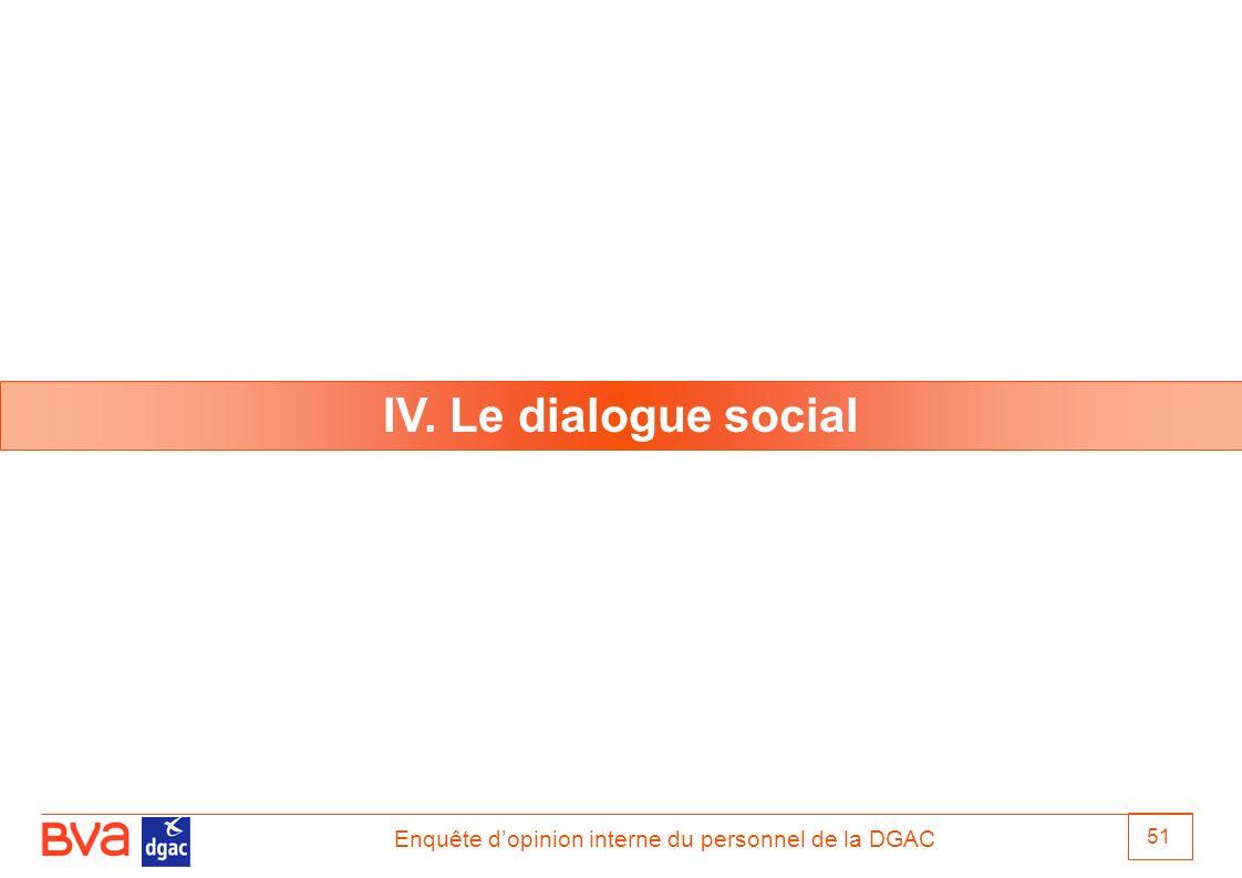 IV. Le dialogue social