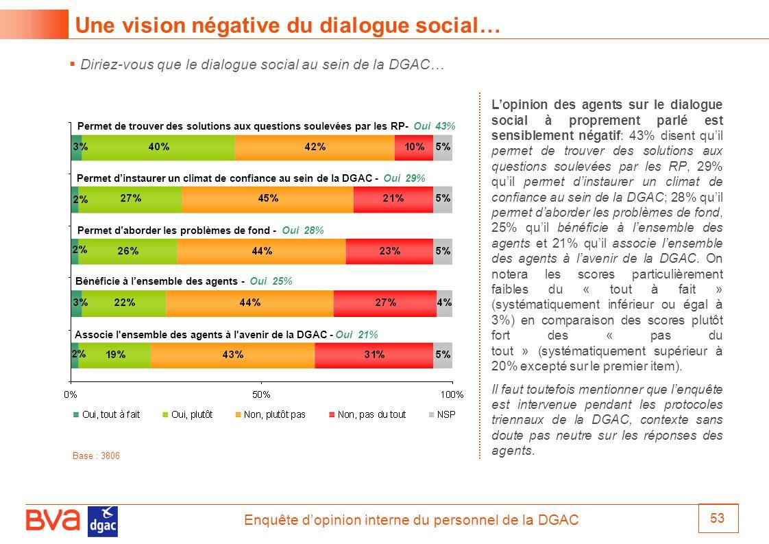 Une vision négative du dialogue social…