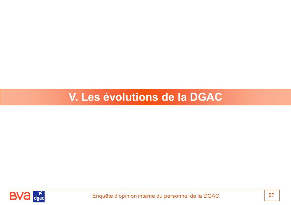 V. Les évolutions de la DGAC