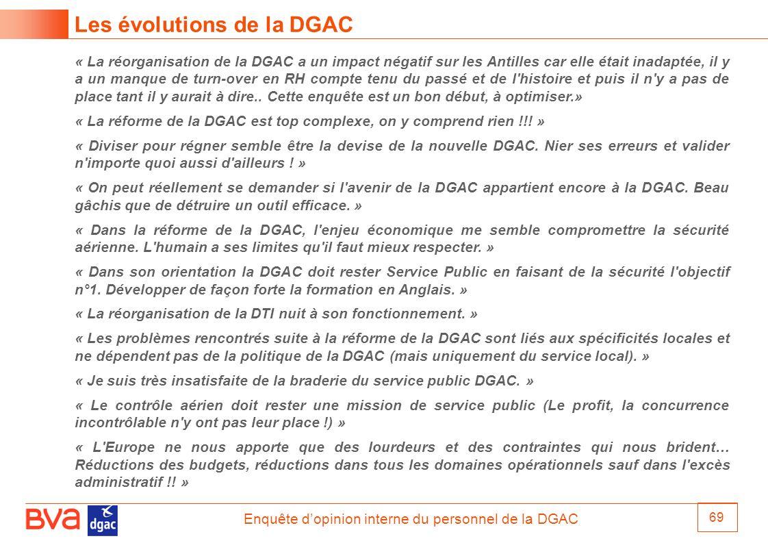 Les évolutions de la DGAC