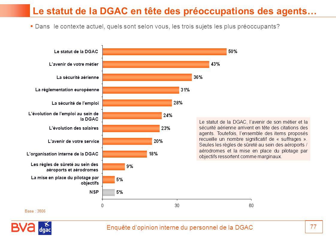 Le statut de la DGAC en tête des préoccupations des agents…