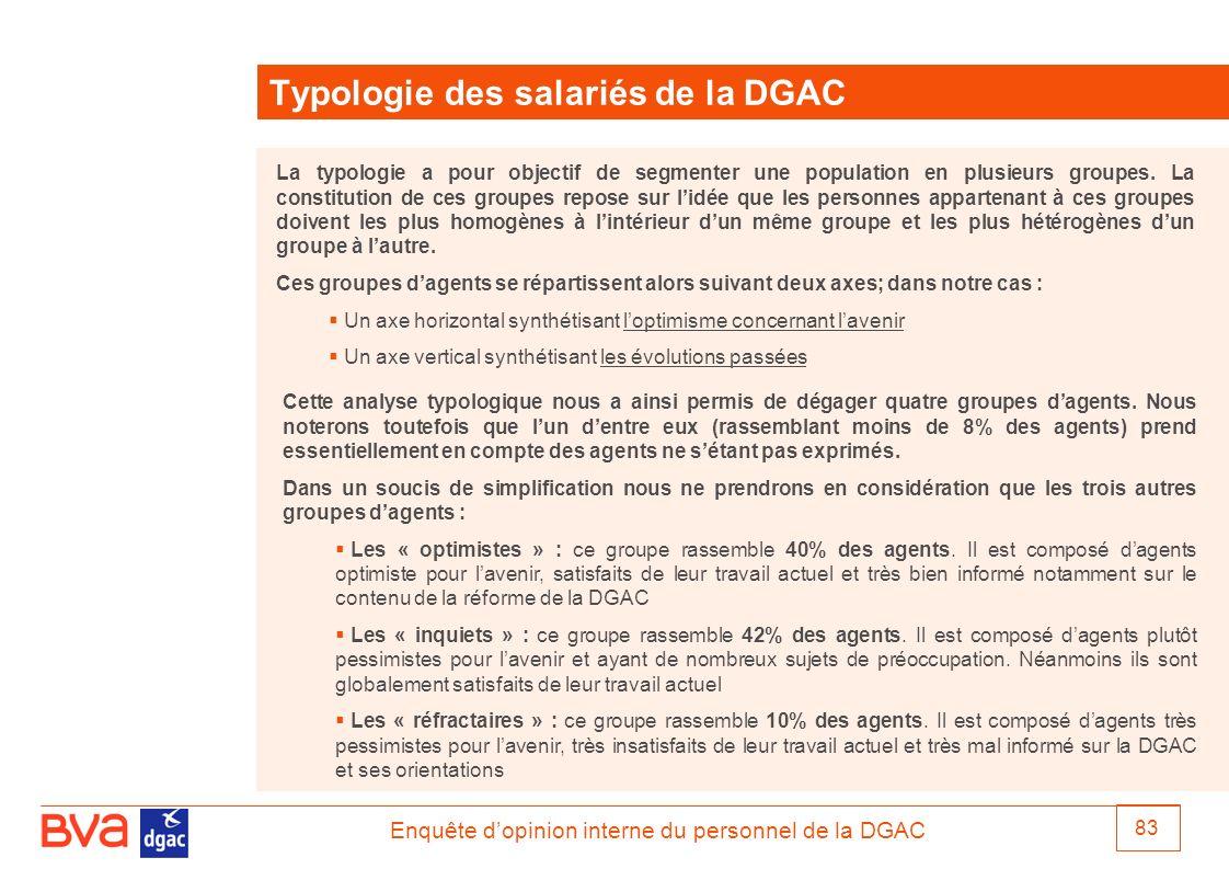 Typologie des salariés de la DGAC