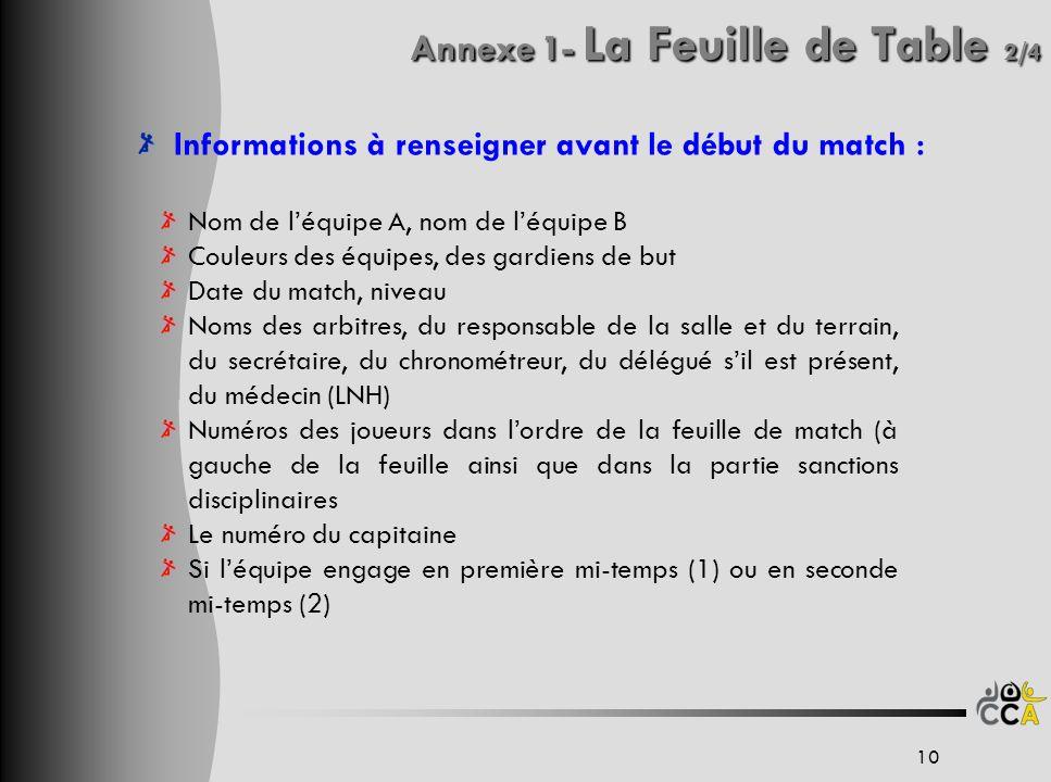 Annexe 1- La Feuille de Table 2/4