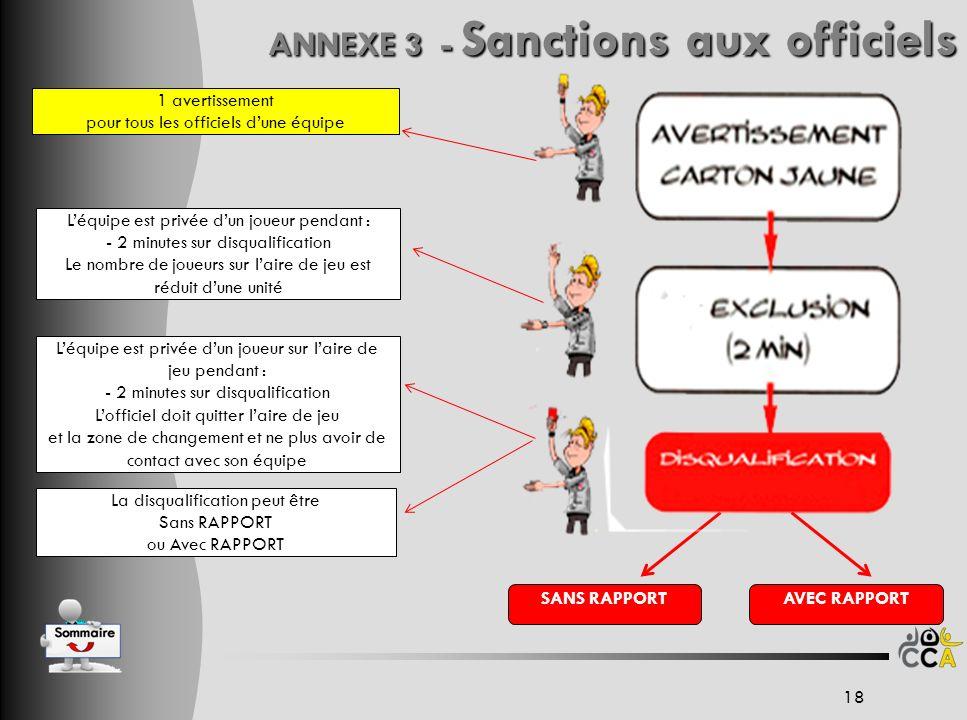 ANNEXE 3 - Sanctions aux officiels