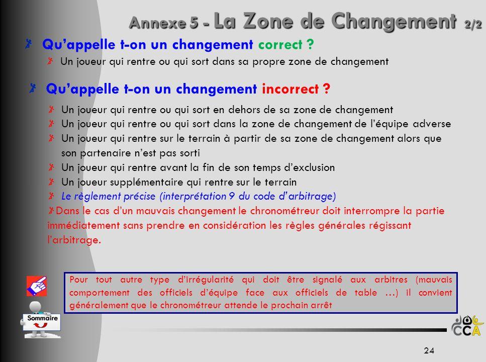 Annexe 5 - La Zone de Changement 2/2