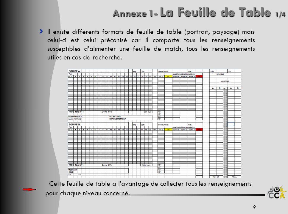 Annexe 1- La Feuille de Table 1/4