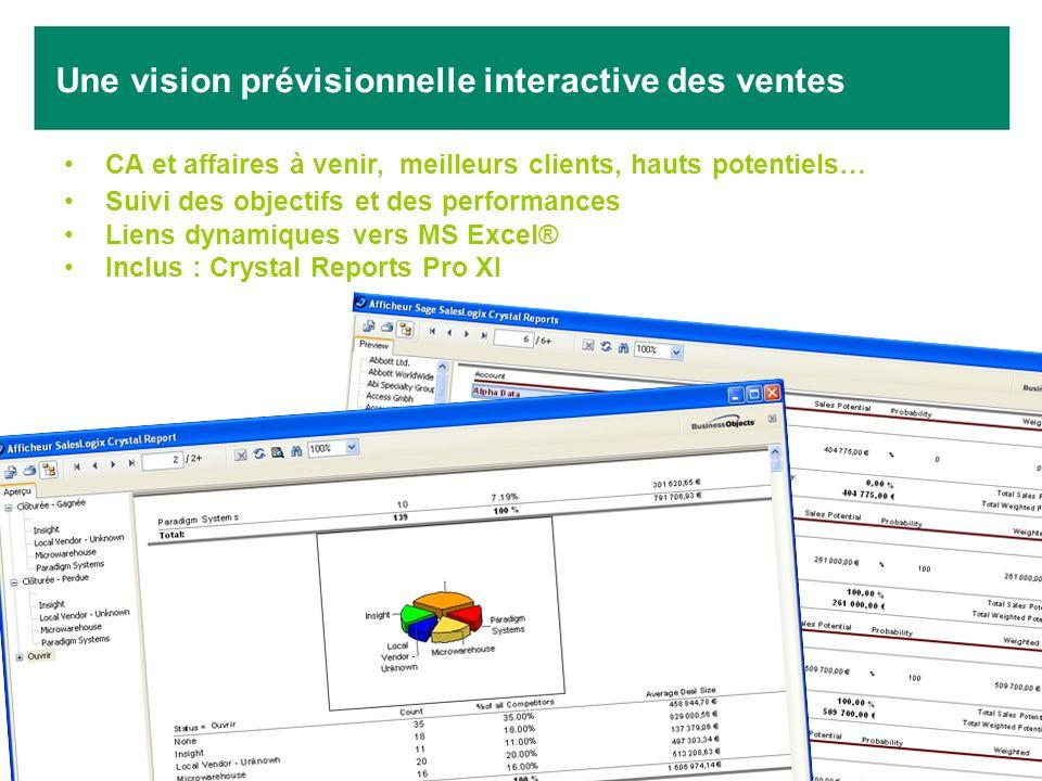 Une vision prévisionnelle interactive des ventes