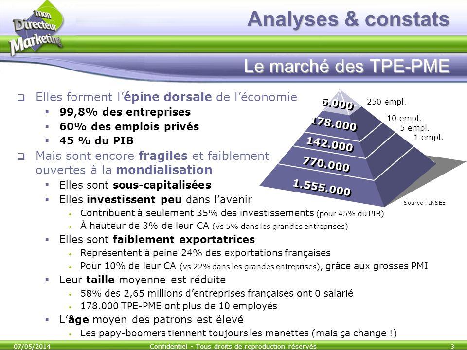 Analyses & constats Le marché des TPE-PME