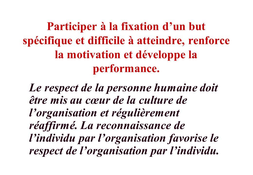 Participer à la fixation d'un but spécifique et difficile à atteindre, renforce la motivation et développe la performance.