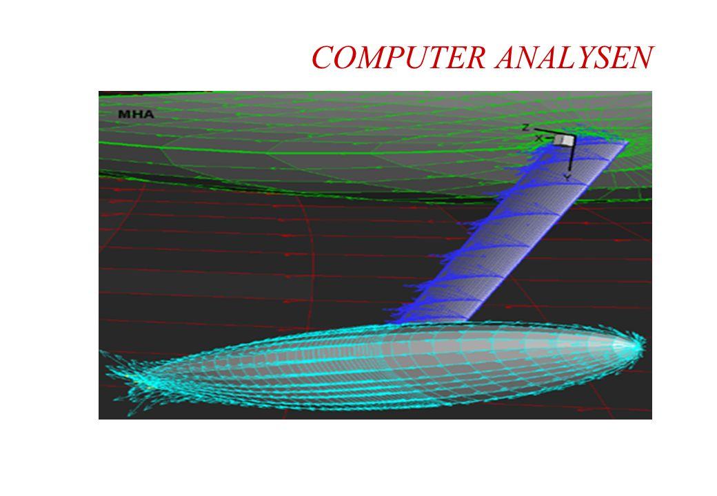 COMPUTER ANALYSEN