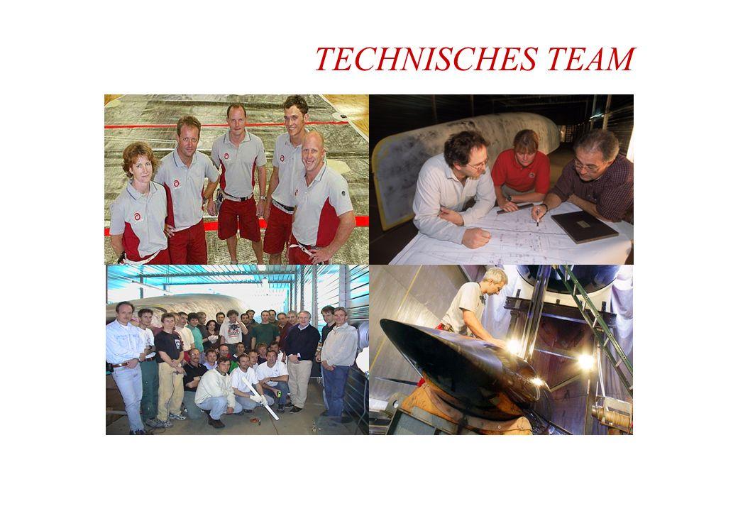 TECHNISCHES TEAM