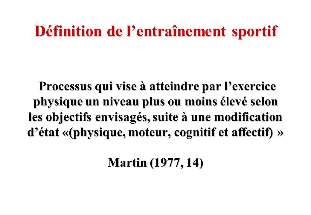 Définition de l'entraînement sportif Processus qui vise à atteindre par l'exercice physique un niveau plus ou moins élevé selon les objectifs envisagés, suite à une modification d'état «(physique, moteur, cognitif et affectif) » Martin (1977, 14)