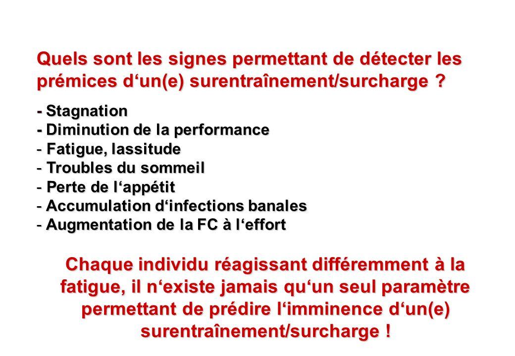 Quels sont les signes permettant de détecter les prémices d'un(e) surentraînement/surcharge