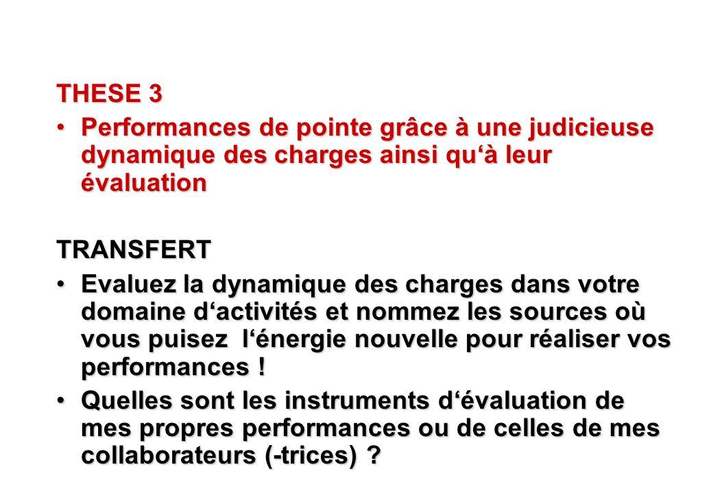 THESE 3 Performances de pointe grâce à une judicieuse dynamique des charges ainsi qu'à leur évaluation.