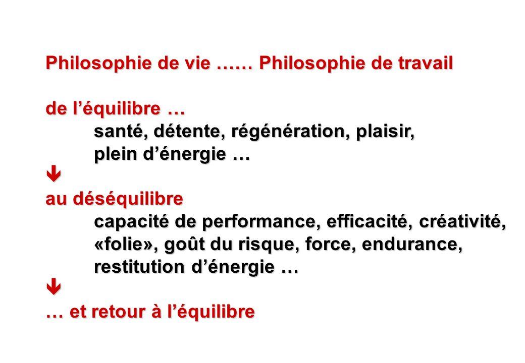 Philosophie de vie …… Philosophie de travail