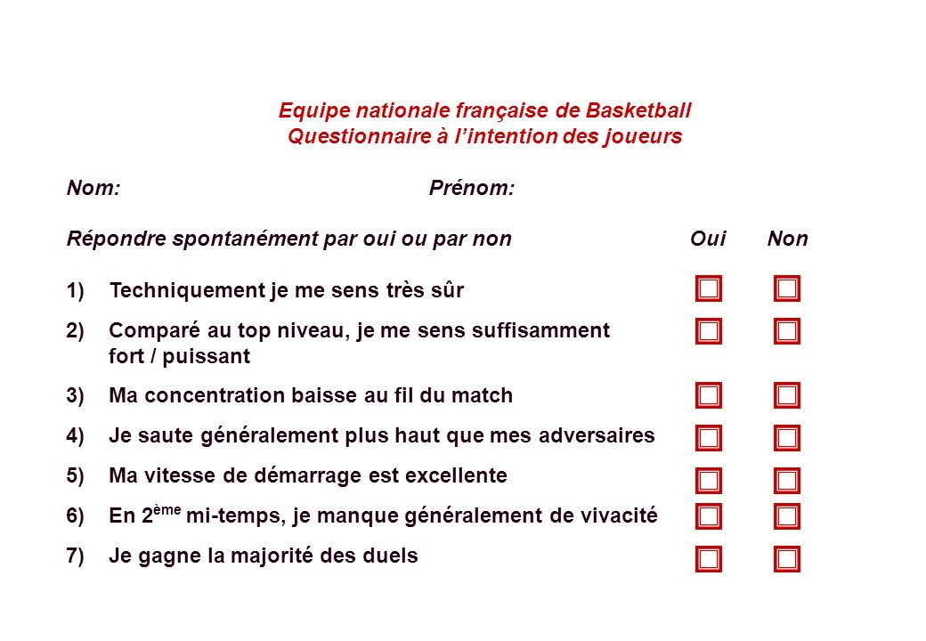 Equipe nationale française de Basketball
