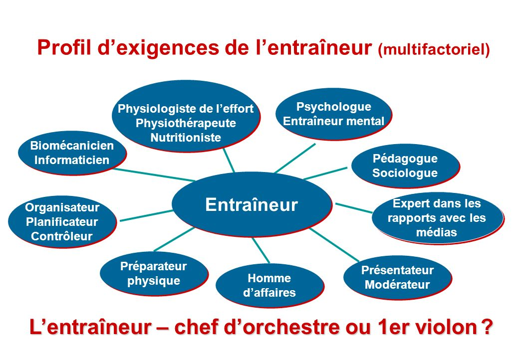 Physiologiste de l'effort