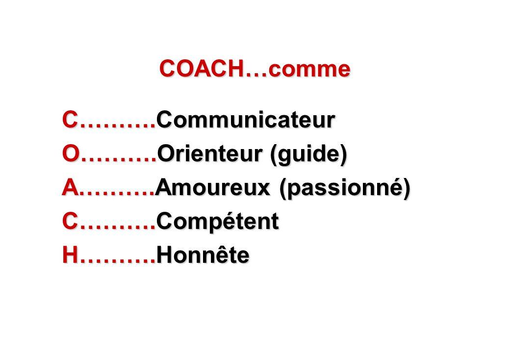 COACH…comme C……….Communicateur. O……….Orienteur (guide) A……….Amoureux (passionné) C……….Compétent.
